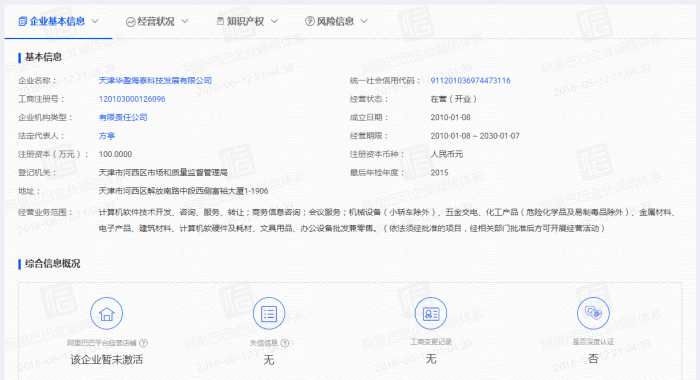 Huaying Haitai Alibaba Credit